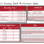 Tomato Canning Quick Reference Quide