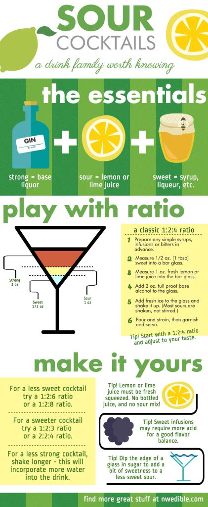 Sour-Cocktails